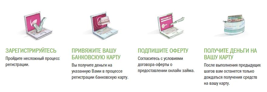 Кредит онлайн мани 24