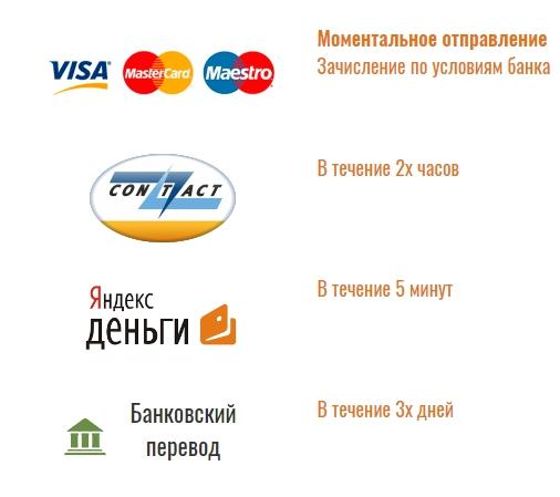 ооо мфк кредитах рус отзывы
