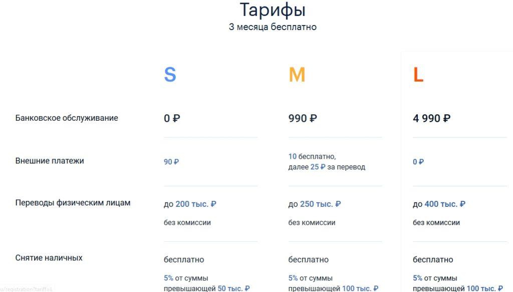 Банк для предпринимателей «Сфера» тарифы РКО