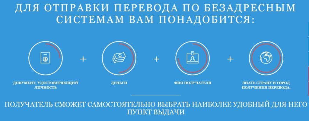 Денежные переводы и платежи Эксперт Банк - инструкция по безадресному переводу денег