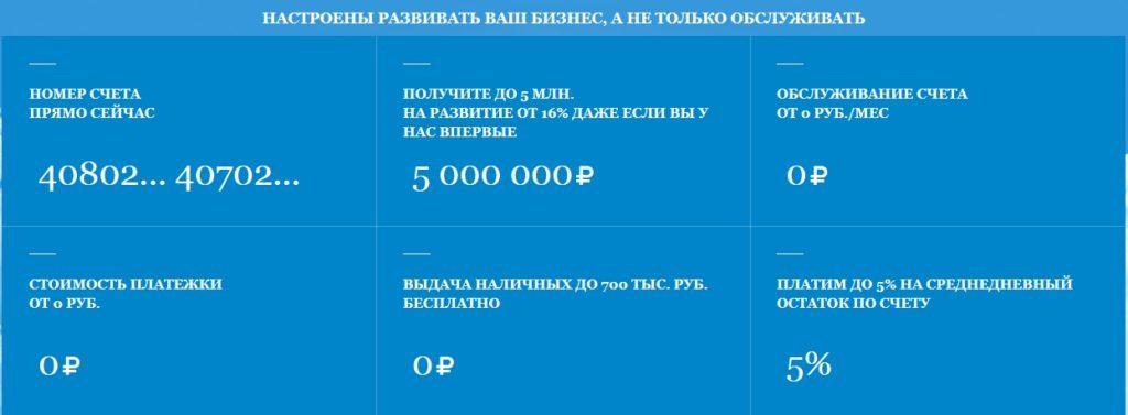 Преимущества РКО в Эксперт Банк