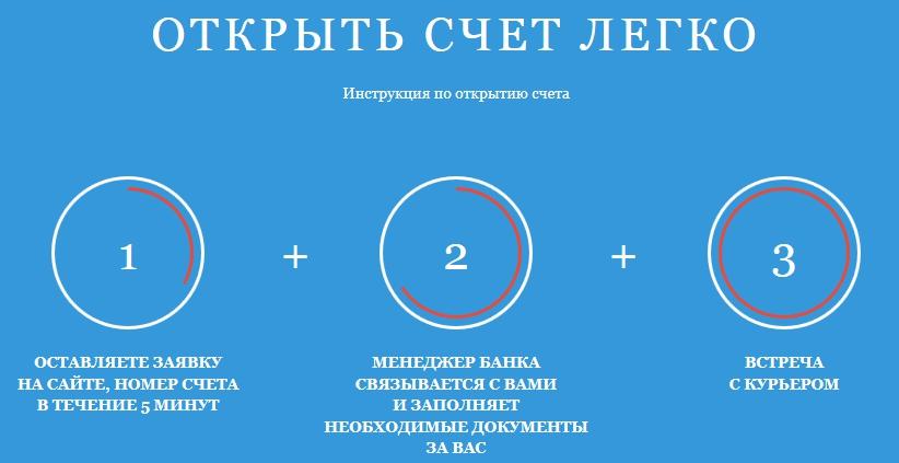 Расчетно-кассовое обслуживание юридических лиц Эксперт Банк инструкция по открытию счета