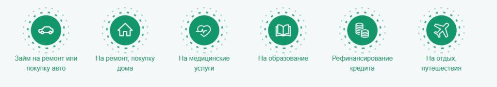 МФО РобоКредит - для каких целей